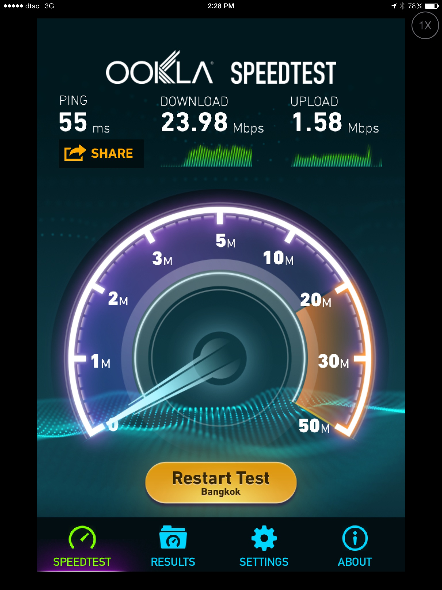Speed test at sathorn